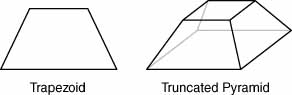 The difference between a trapezoid and truncated pyramid.